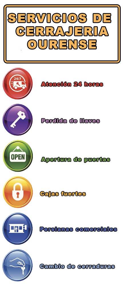 Servicios de cerrajeros en Ourense